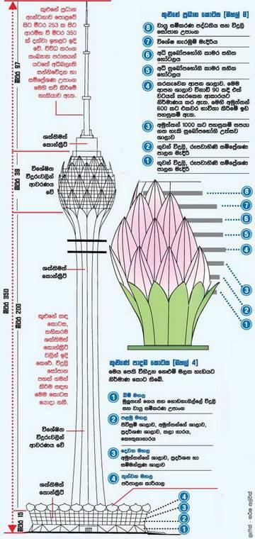 lotus tower srilanka.jpg